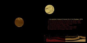 hortus,sinewaves,percussions